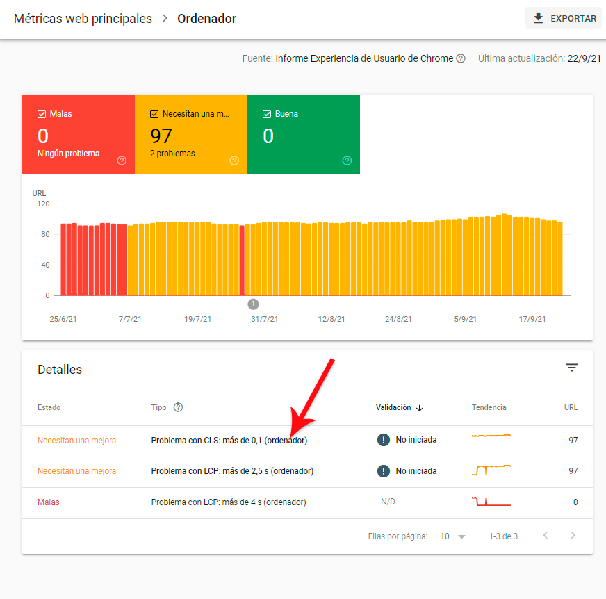 Métricas Core Web Vitals en Google Search Console