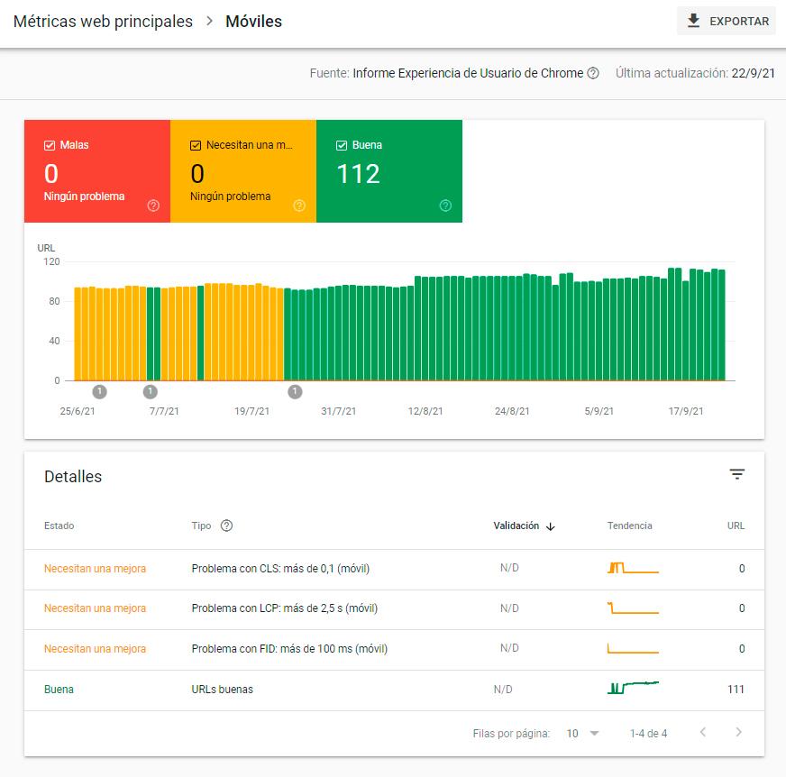 Metricas Core Web Vitals