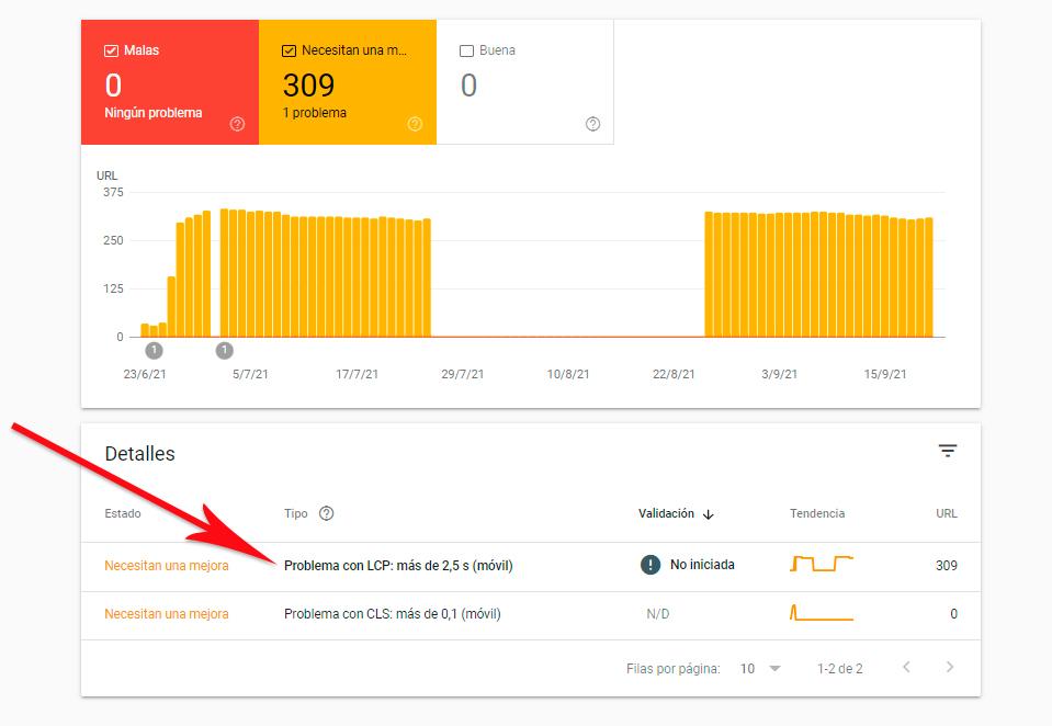 Web Vitals Google Search Console métricas